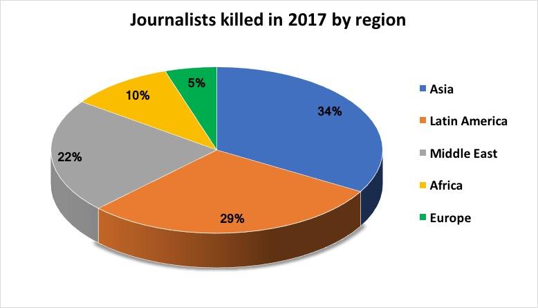 image-8625593-Report_2017_UPDATE_by_region.jpg